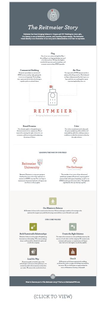 reitmeier-story-300px