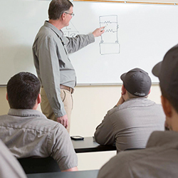 class-instruction