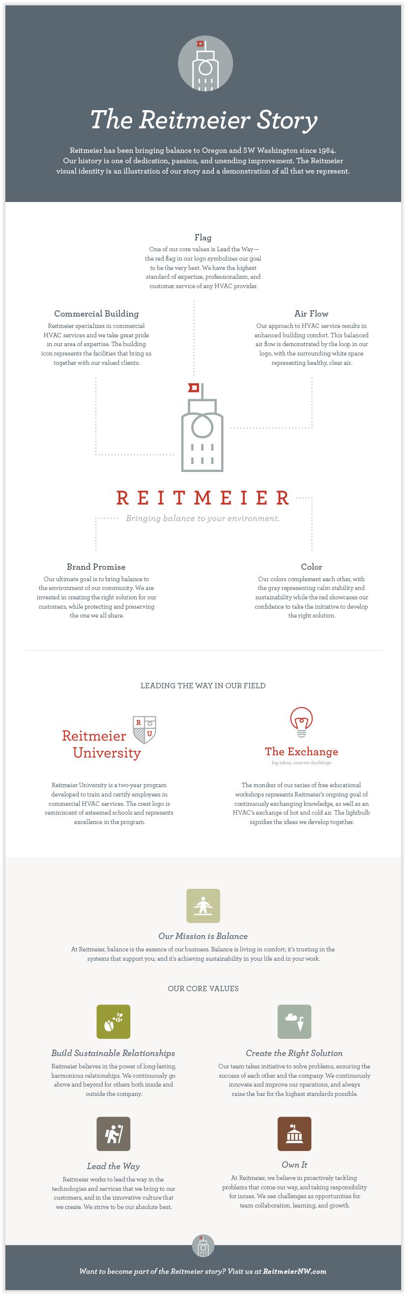 the-reitmeier-story